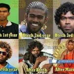 Funny Image of B Tech Students |  Reality of B Tech Studends