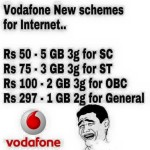 Latest India Funny Pictures With Quotes for Facebook and WhatsApp